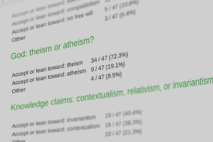 Theism and Expert Knowledge
